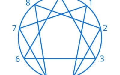 The Enneagram: A Game Changer for Business and Ministry By Julie and Alan Briggs